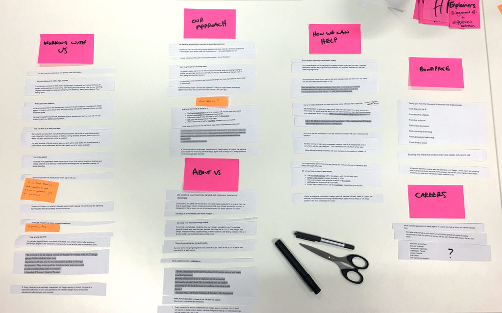 website copy card sorting exercise