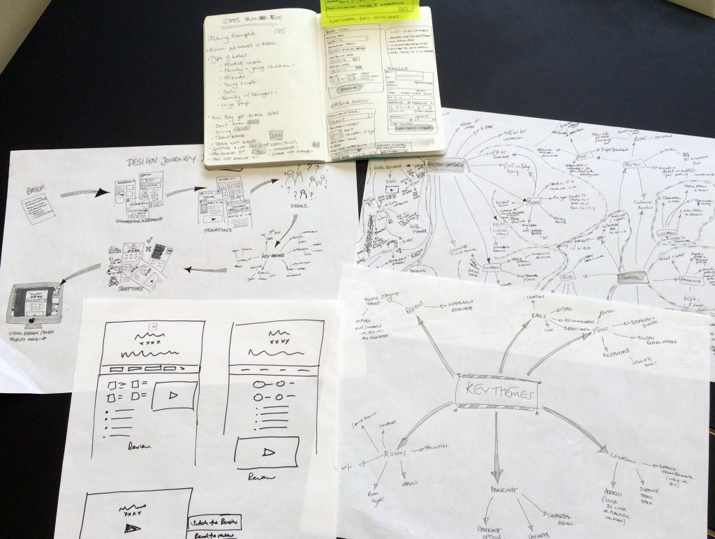 Liv - short project designs