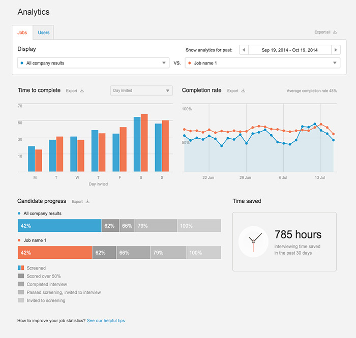 Launchpad Jobs Analytics