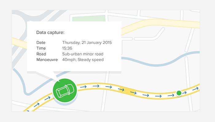 MyDrive Map