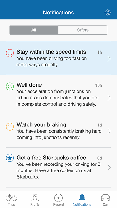 MyDrive Notifications