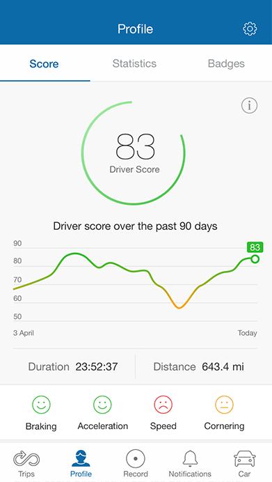 MyDrive Driver Score