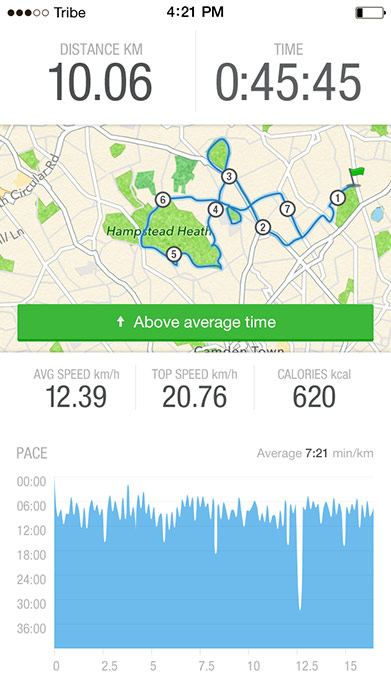 TribeSports training app GPS