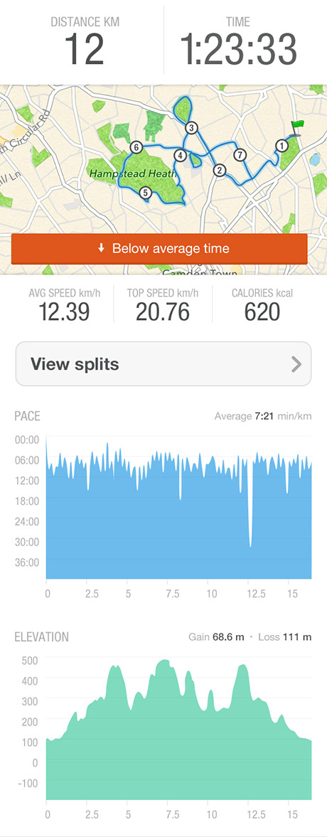 TribeSports training app activity report