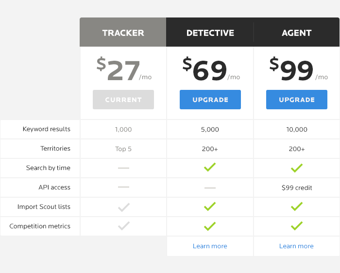 Wordtracker research tool pricing plan table